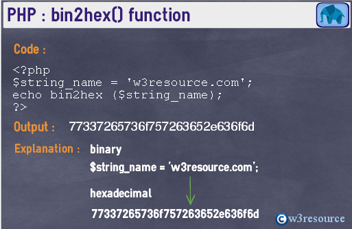 php-string-bin2hex()
