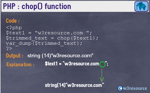 php-string-chop()