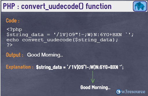php-string-convert_uudecode()