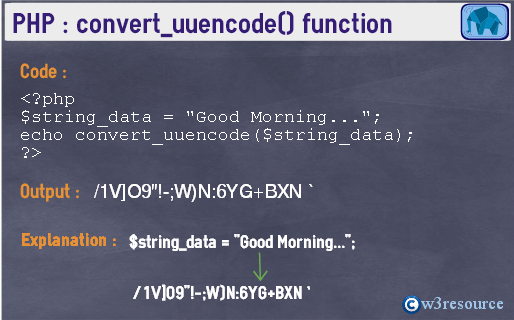 php-string-convert_uuencode()