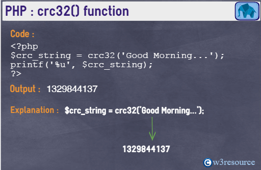 php-string-crc32()