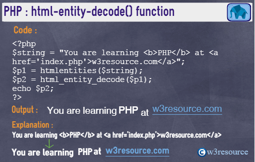 php html_entity_decode function
