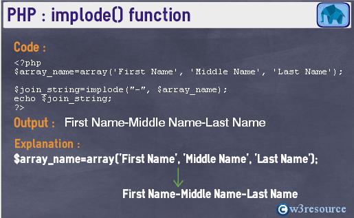 php-string-implode()
