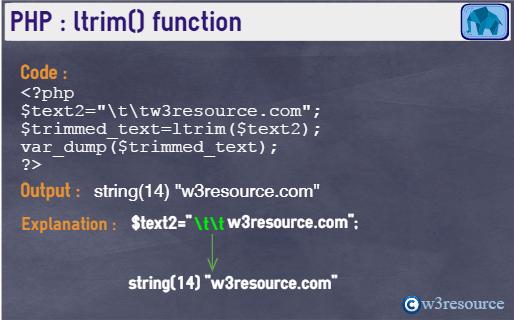 php-string-ltrim()