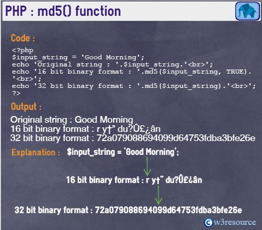 php-string-md5()