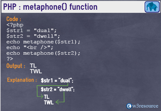 php-string-metaphone()