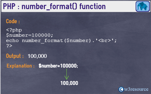 php number format