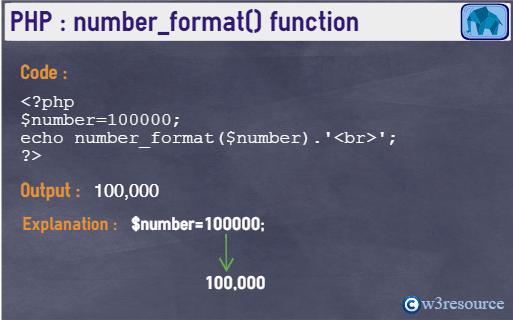 php-string-number_format()