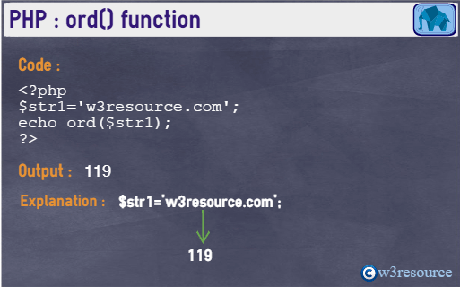 php-string-ord()