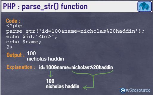 php-string-parse_str()