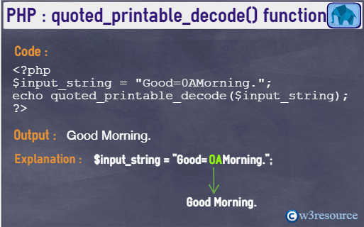 php-string-quoted_printable_decode()