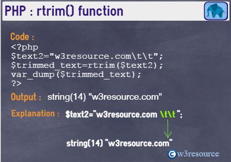 php-string-rtrim()