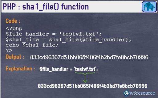php-string-sha1_file()