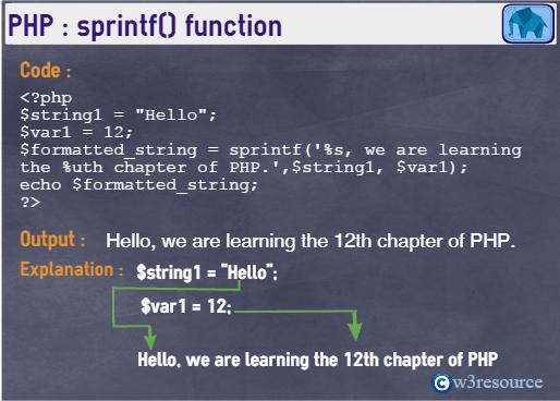 php-string-sprintf()