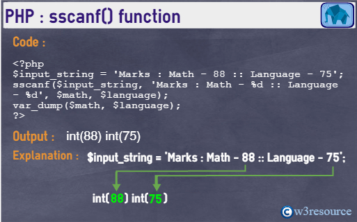 php-string-sscanf()