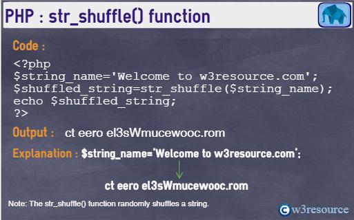php-string-str_split()