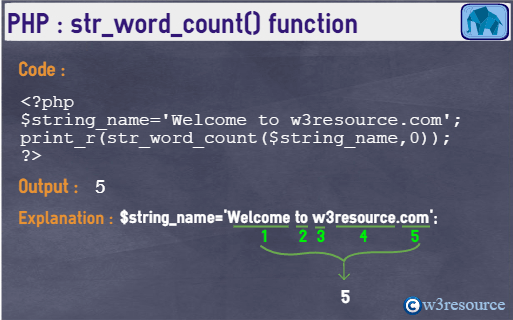 php-string-str_word_count()