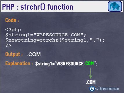 php-string-strchr()