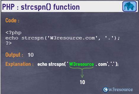 php-string-strcspn()