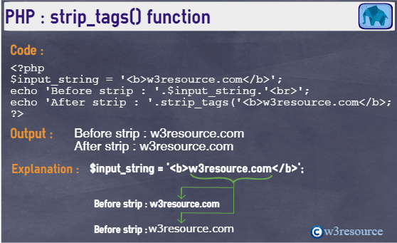 php-string-strip_tags()