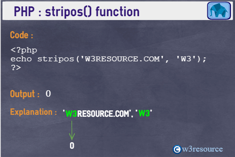 php-string-stripos()