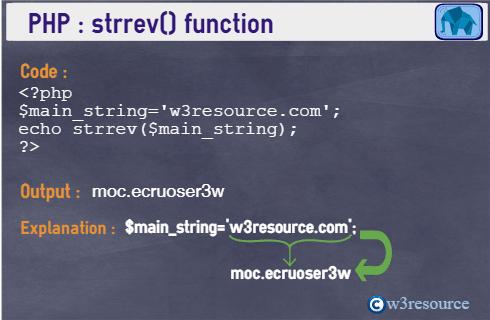 string_strrev