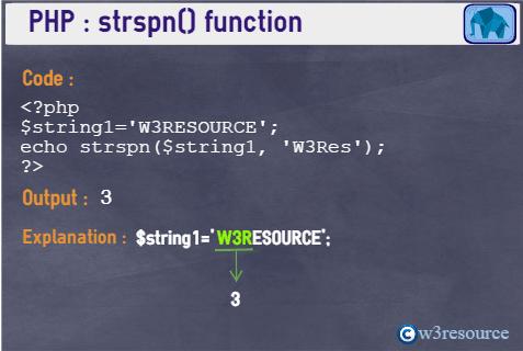 string_strspn