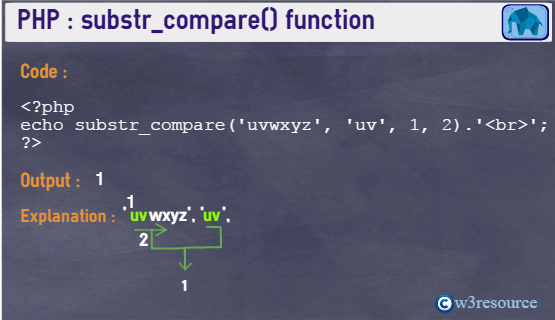 string_substr_compare