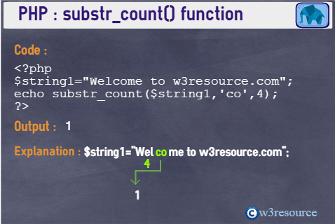 string_substr_count