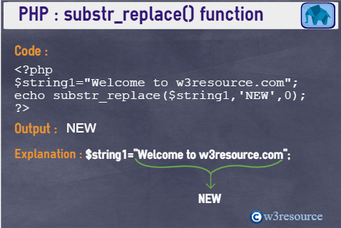string_substr_replace