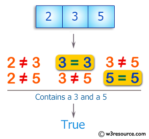 Swift Array Programming Exercises: Test if an array of integers contains a 3 or a 5