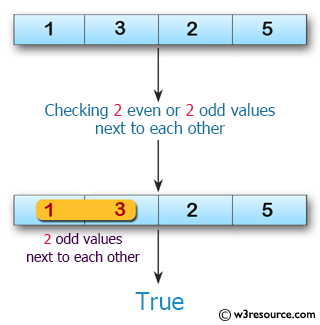 Swift Array Programming Exercises: Test if a given array of integers contains either 2 even or 2 odd values all next to each other