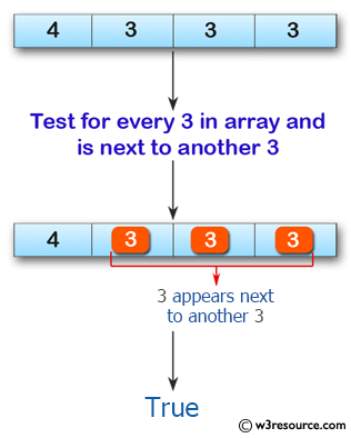 Swift Array Programming Exercises: Test if every 3 that appears in a given array of integers is next to another 3