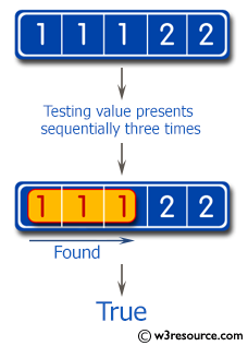 Swift Basic Programming Exercise: Test whether a value presents sequentially three times in an array of integers or not.