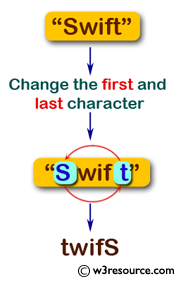 Swift Basic Programming Exercise: Change the first and last character of a given string.