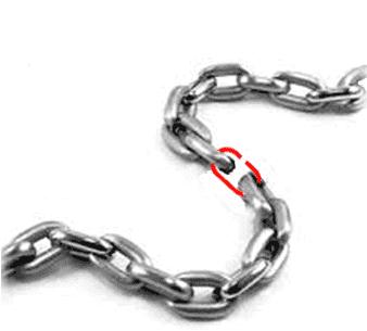 vulnerabilities SQL injection